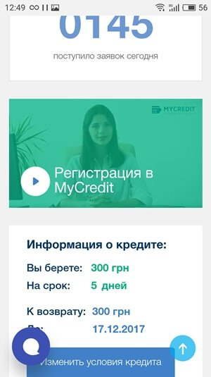 условия кредита mycredit
